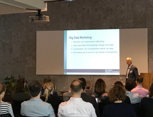 Succesvolle praktijkcases van Big Data Marketing.